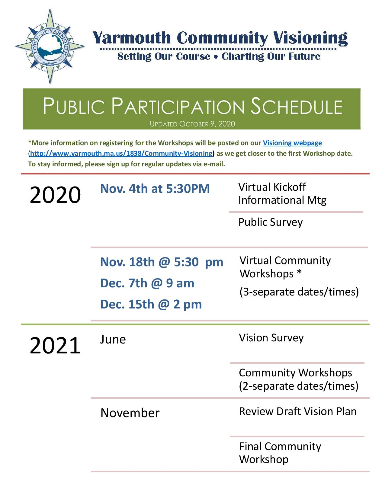 Public Participation Schedule