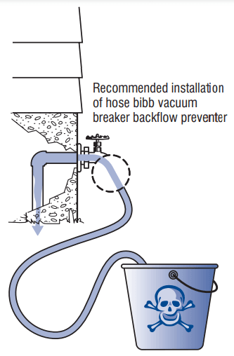 Vacuum Breaker Graphic